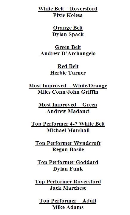 top_performer